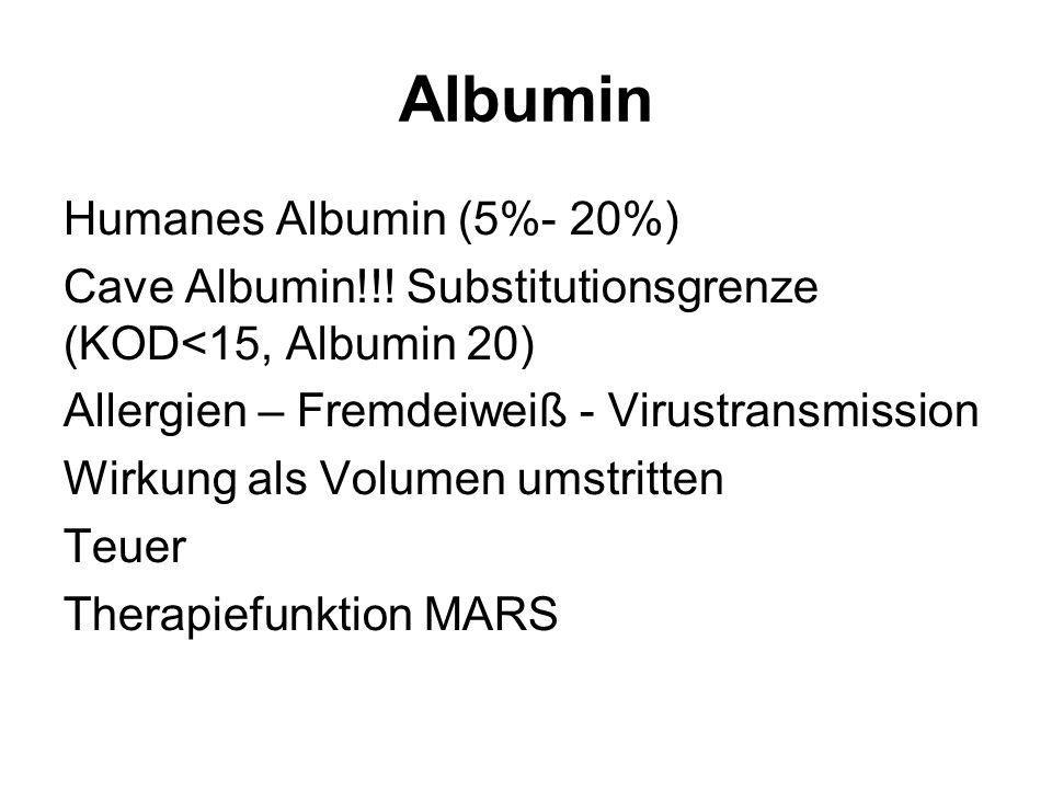 Albumin Humanes Albumin (5%- 20%)