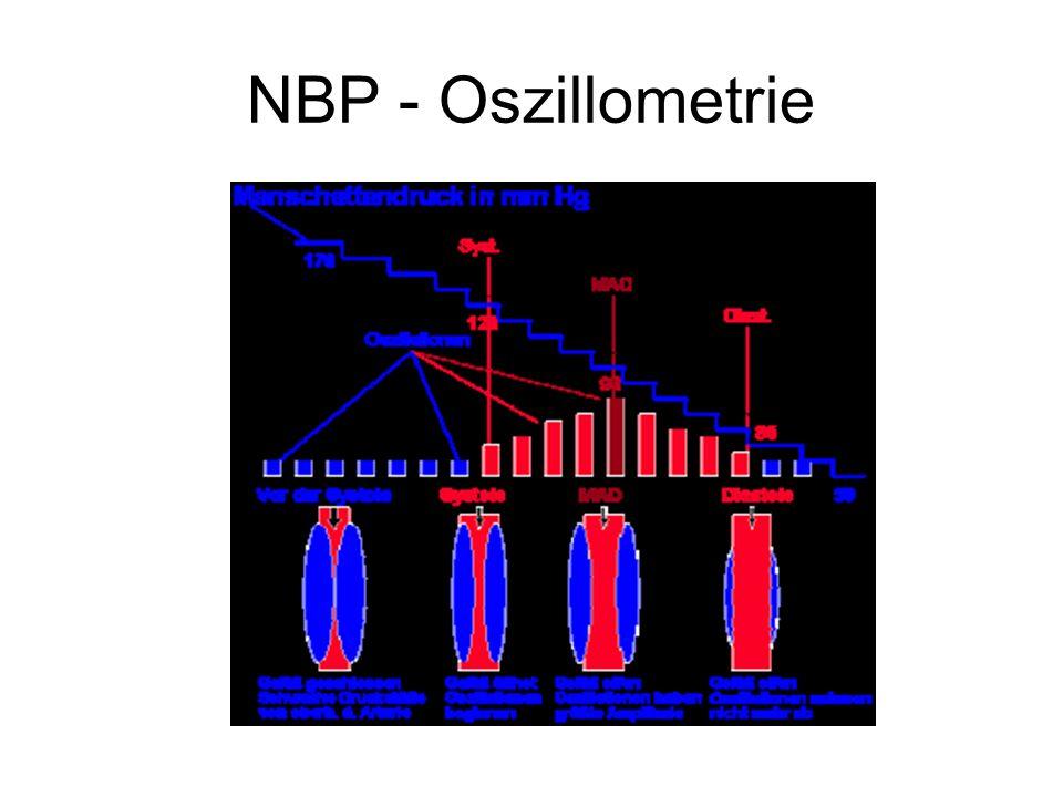 NBP - Oszillometrie