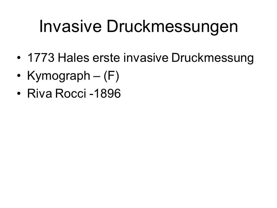 Invasive Druckmessungen