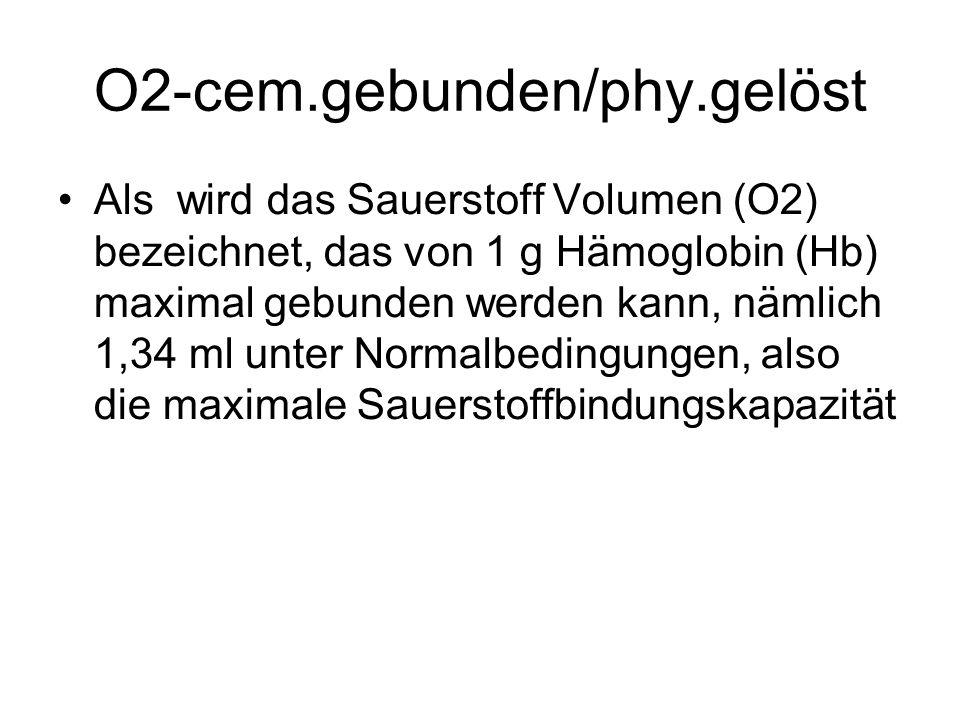 O2-cem.gebunden/phy.gelöst
