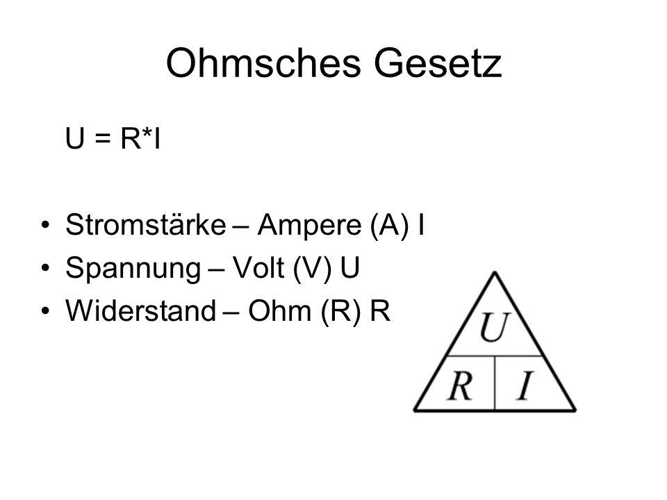 Ohmsches Gesetz U = R*I Stromstärke – Ampere (A) I