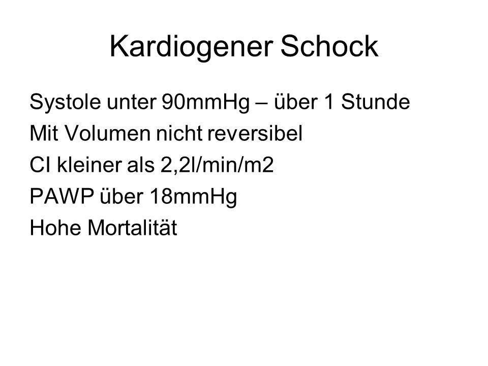 Kardiogener Schock Systole unter 90mmHg – über 1 Stunde