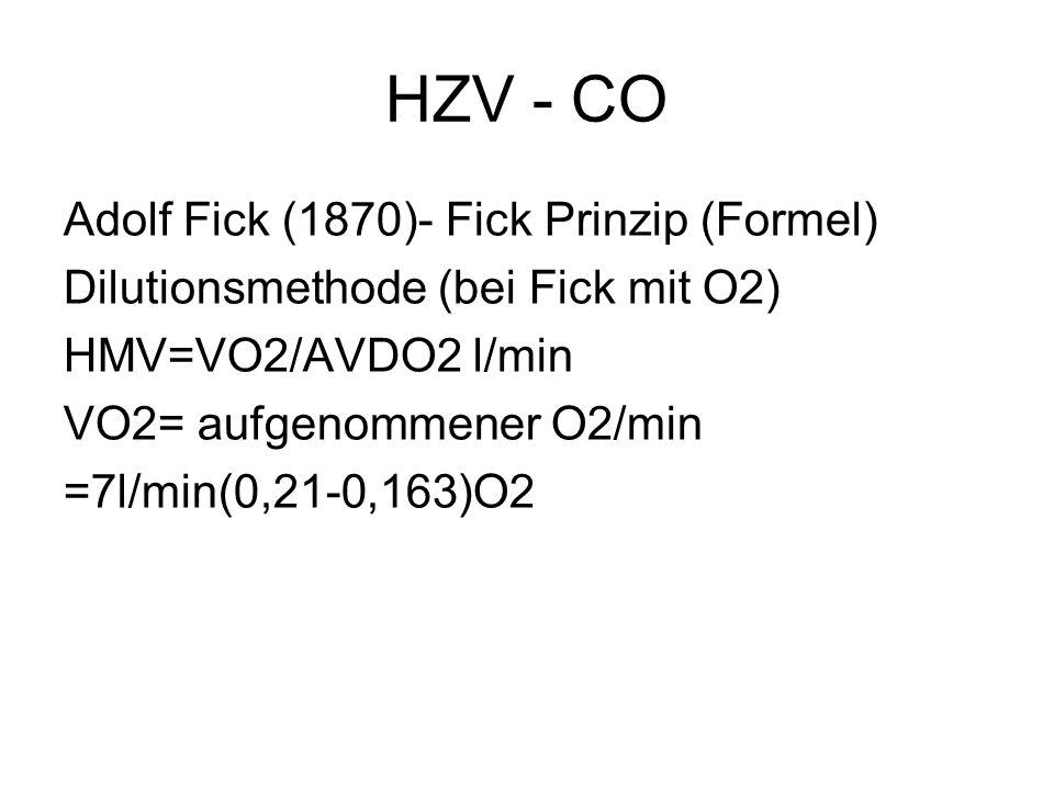 HZV - CO Adolf Fick (1870)- Fick Prinzip (Formel)