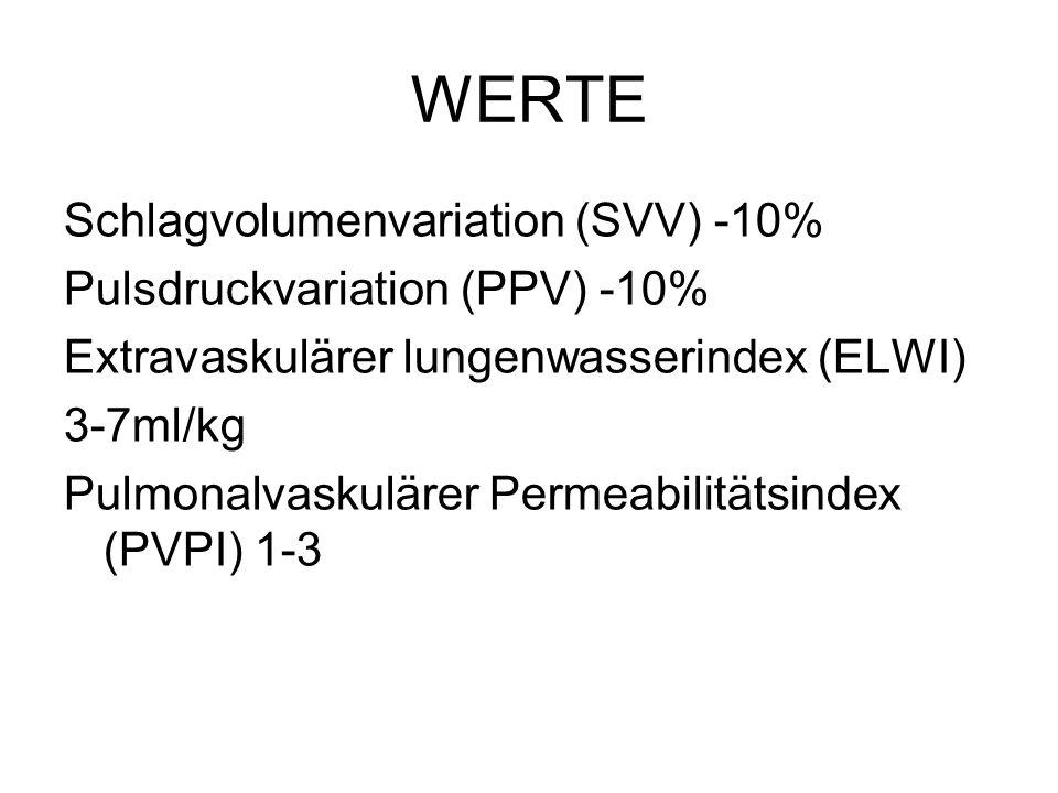 WERTE Schlagvolumenvariation (SVV) -10% Pulsdruckvariation (PPV) -10%