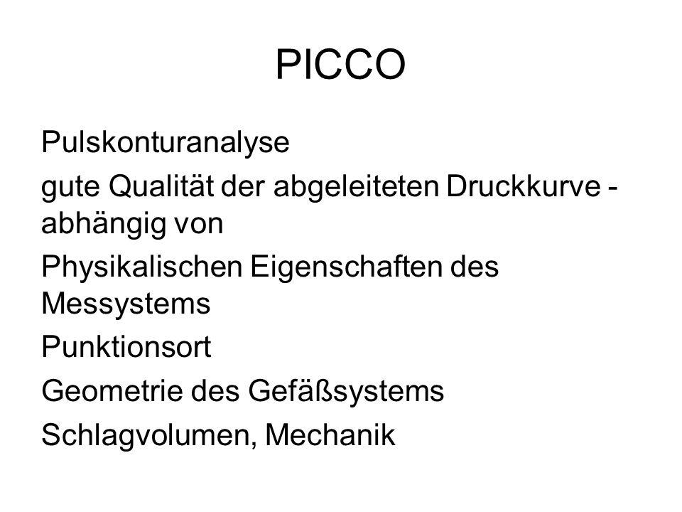 PICCO Pulskonturanalyse