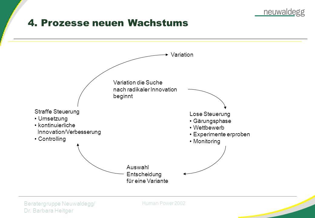 4. Prozesse neuen Wachstums