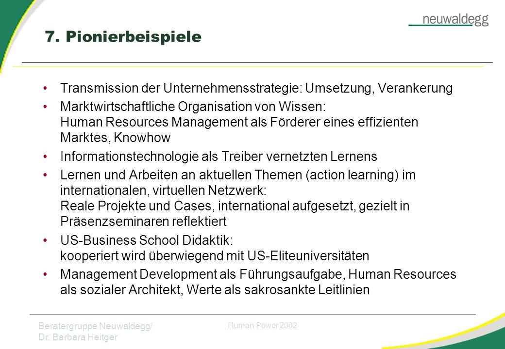 7. Pionierbeispiele Transmission der Unternehmensstrategie: Umsetzung, Verankerung.