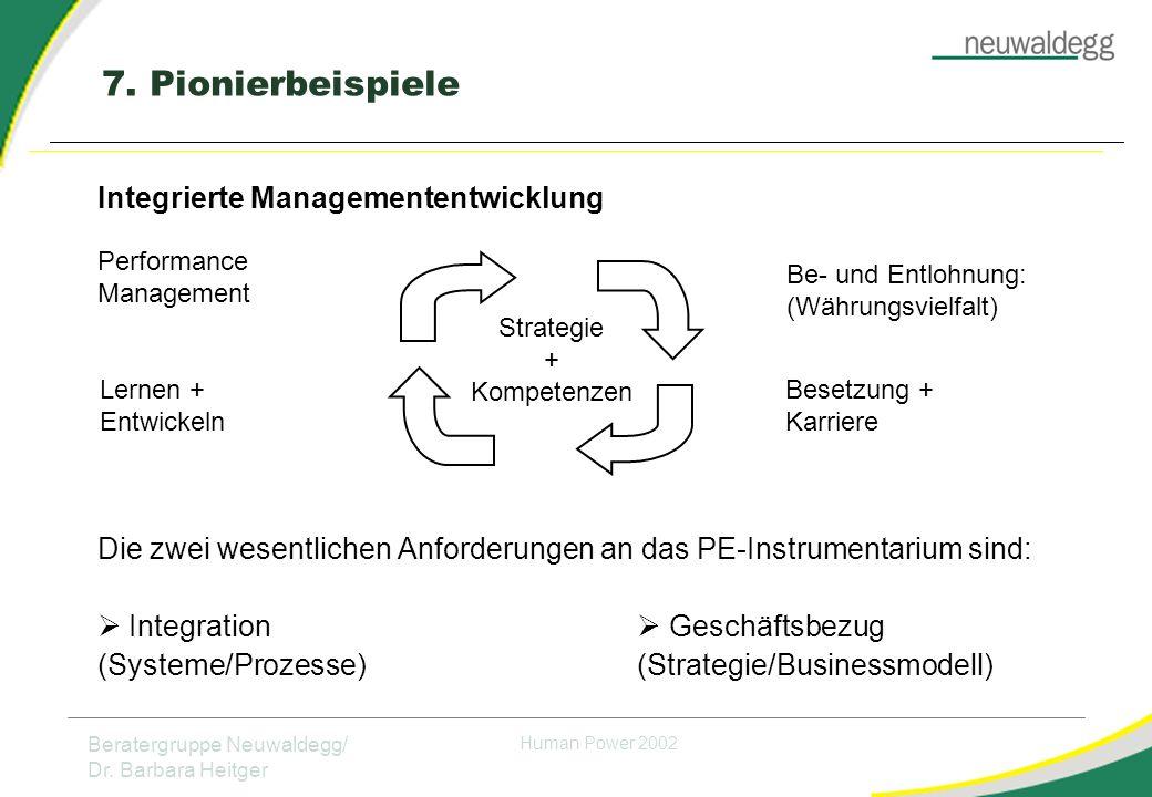7. Pionierbeispiele Integrierte Managemententwicklung
