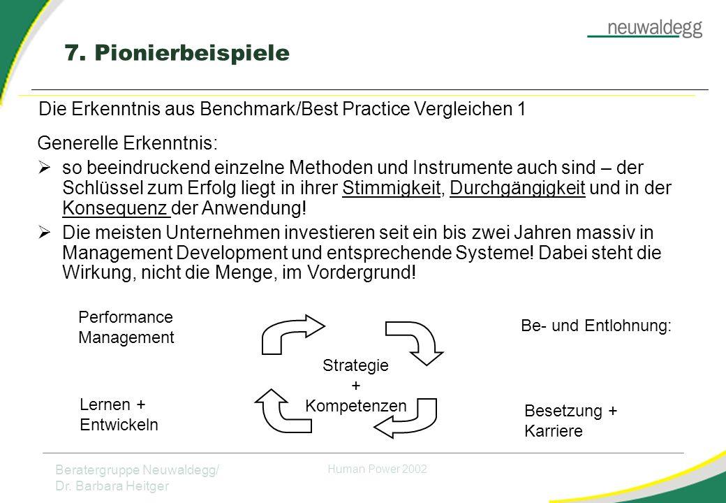 7. Pionierbeispiele Die Erkenntnis aus Benchmark/Best Practice Vergleichen 1. Generelle Erkenntnis: