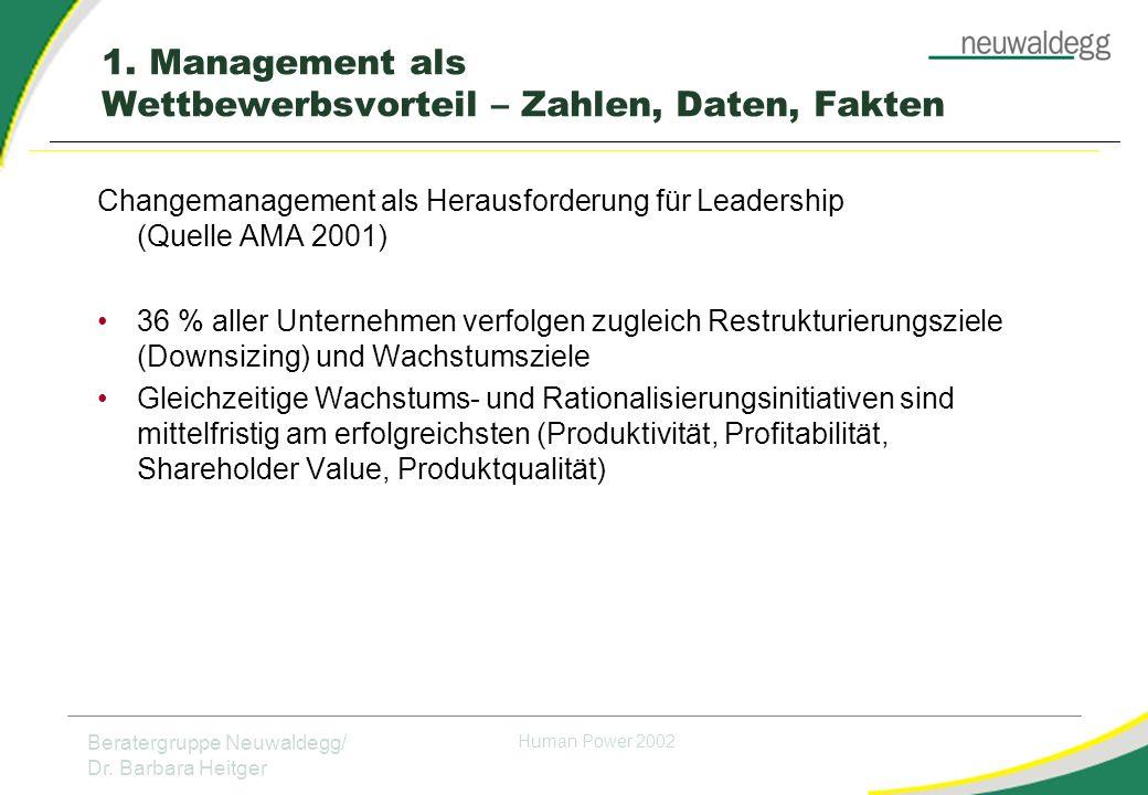 1. Management als Wettbewerbsvorteil – Zahlen, Daten, Fakten