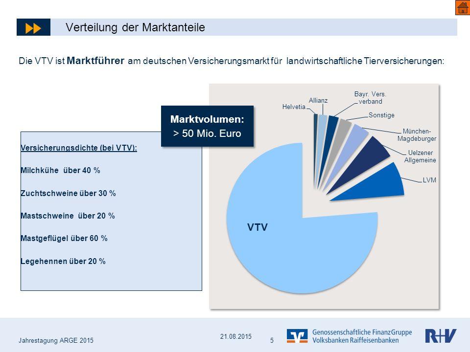 Versicherbare Gefahren gemäß § 1 Nr.2 der AVB EVT 01/2008 der VTV