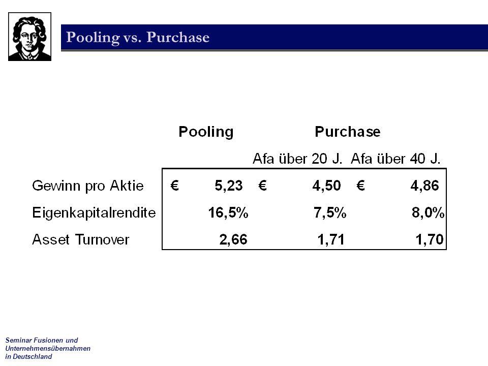 Pooling vs. Purchase Seminar Fusionen und Unternehmensübernahmen in Deutschland