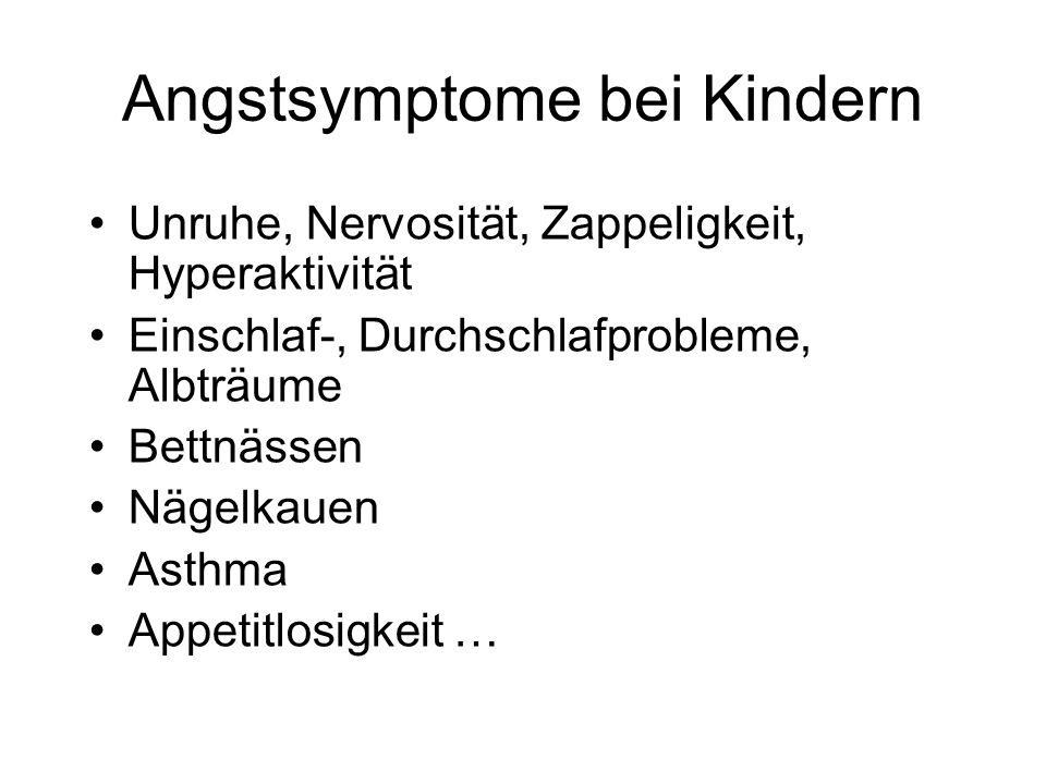 Angstsymptome bei Kindern