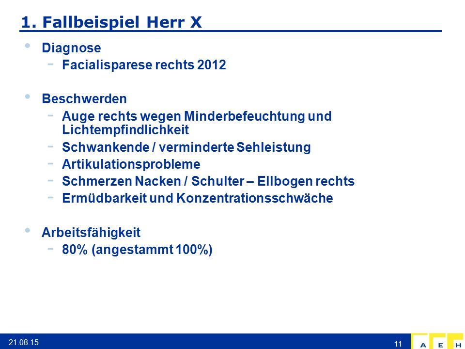 1. Fallbeispiel Herr X Diagnose Facialisparese rechts 2012 Beschwerden