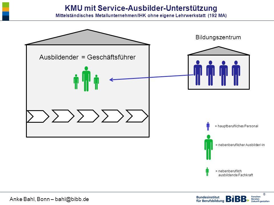 KMU mit Service-Ausbilder-Unterstützung