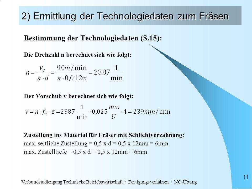 2) Ermittlung der Technologiedaten zum Fräsen