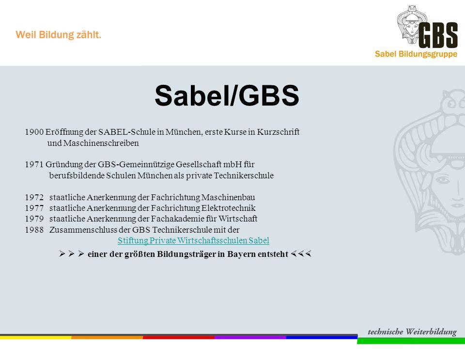 Sabel/GBS 1900 Eröffnung der SABEL-Schule in München, erste Kurse in Kurzschrift. und Maschinenschreiben.