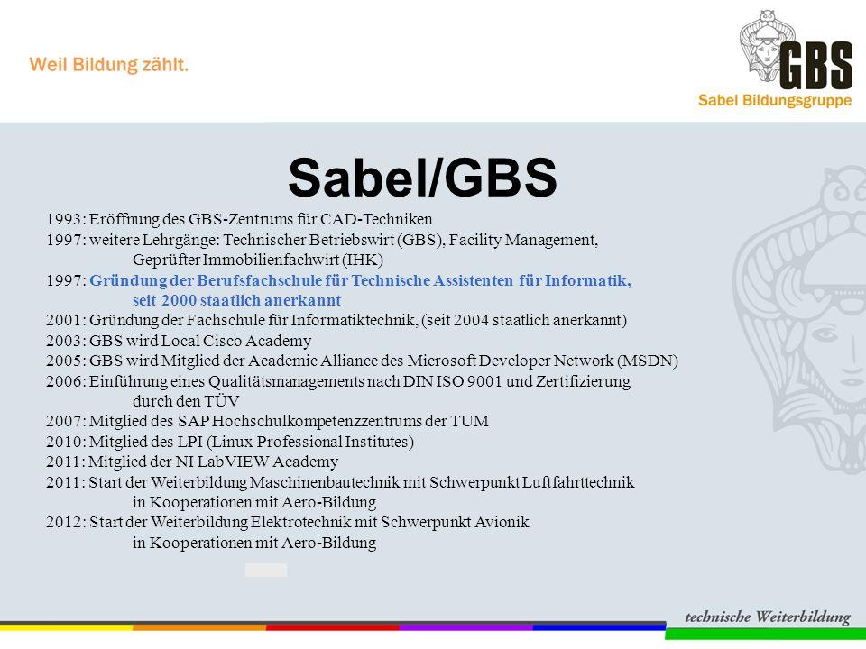 Sabel/GBS