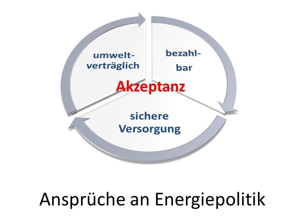 Ansprüche an Energiepolitik
