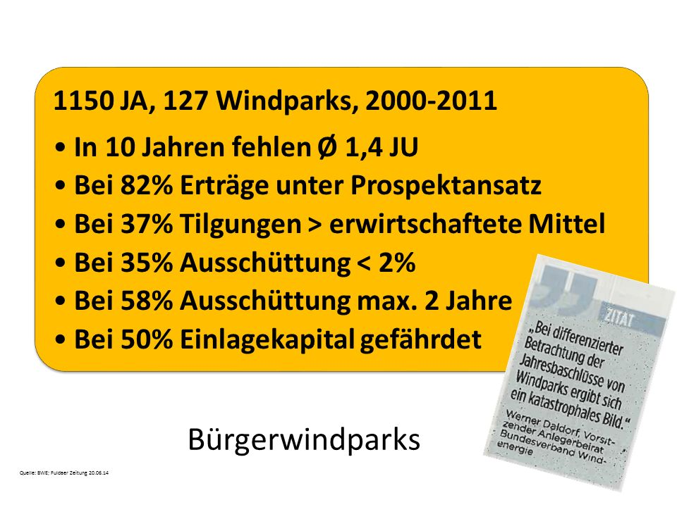 Bürgerwindparks 1150 JA, 127 Windparks, 2000-2011