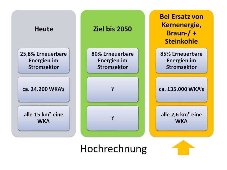 Hochrechnung Heute 25,8% Erneuerbare Energien im Stromsektor