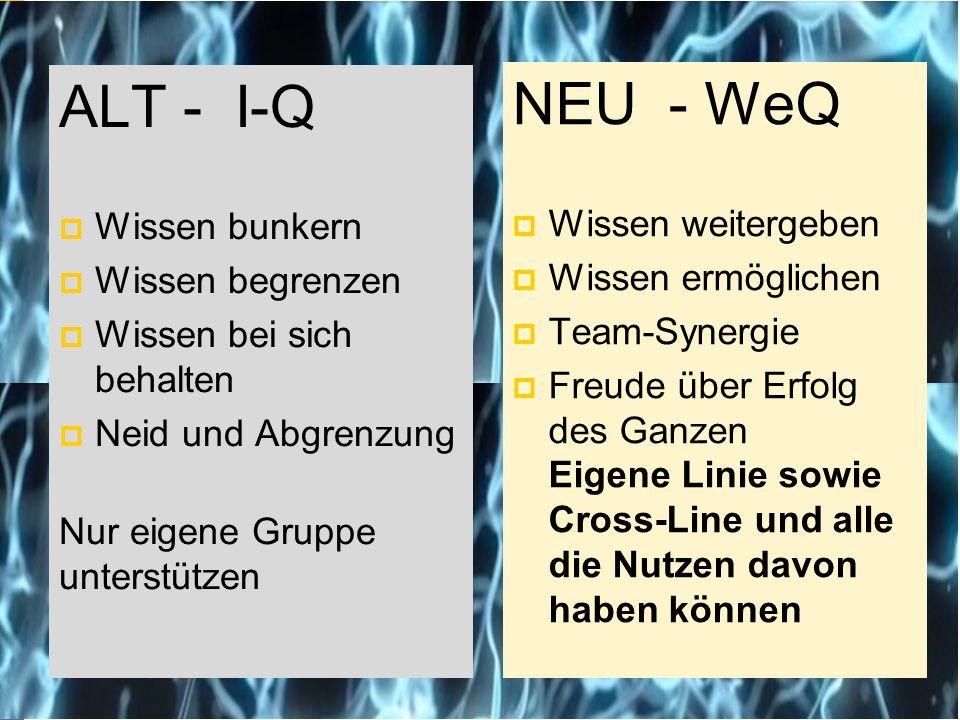 ALT - I-Q NEU - WeQ Wissen weitergeben Wissen bunkern Wissen begrenzen