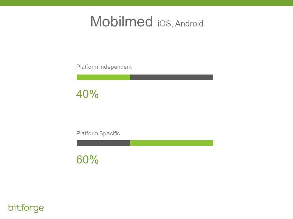 Mobilmed iOS, Android 40% 60% Platform Independent Platform Specific