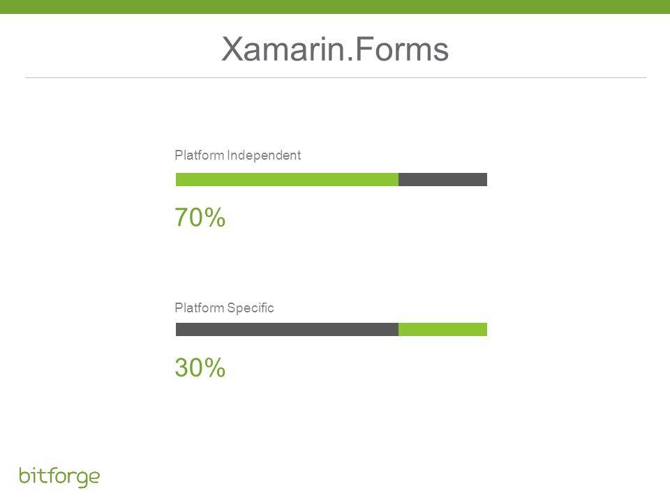 Xamarin.Forms 70% 30% Platform Independent Platform Specific