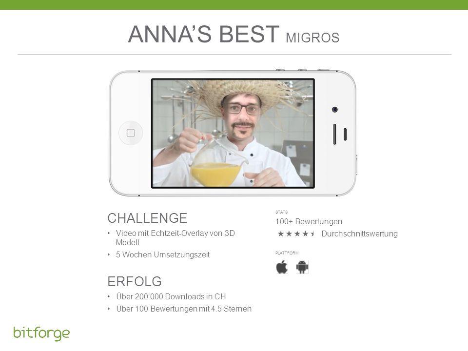 ANNA'S BEST MIGROS CHALLENGE ERFOLG