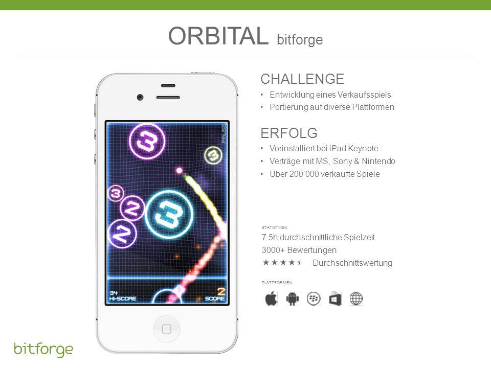 ORBITAL bitforge CHALLENGE ERFOLG Entwicklung eines Verkaufsspiels