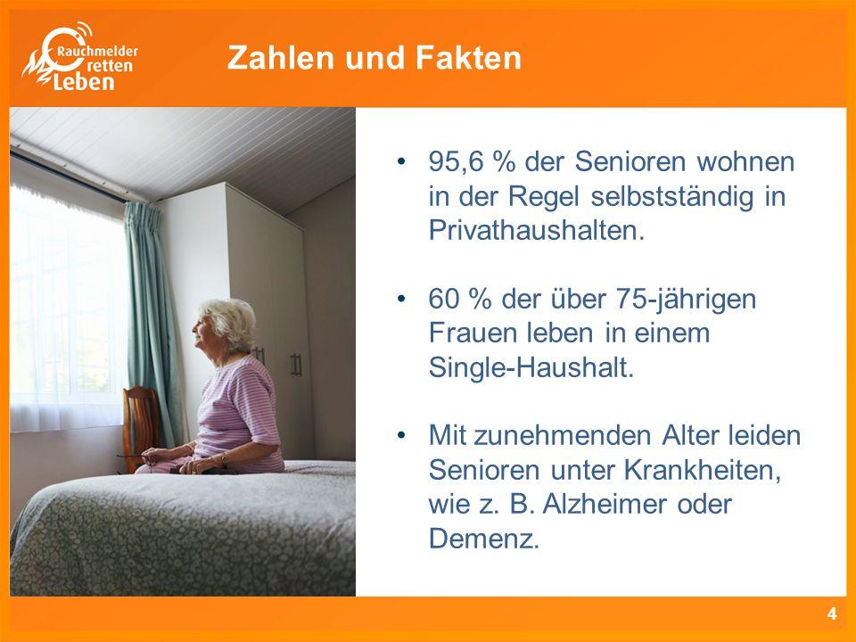 Zahlen und Fakten 95,6 % der Senioren wohnen in der Regel selbstständig in Privathaushalten.