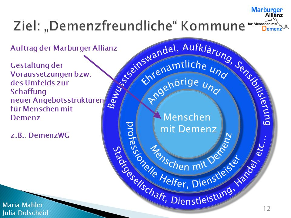"""Ziel: """"Demenzfreundliche Kommune"""