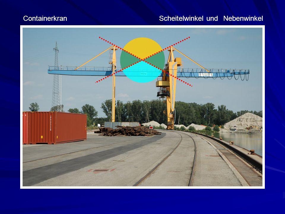 Containerkran Scheitelwinkel und Nebenwinkel