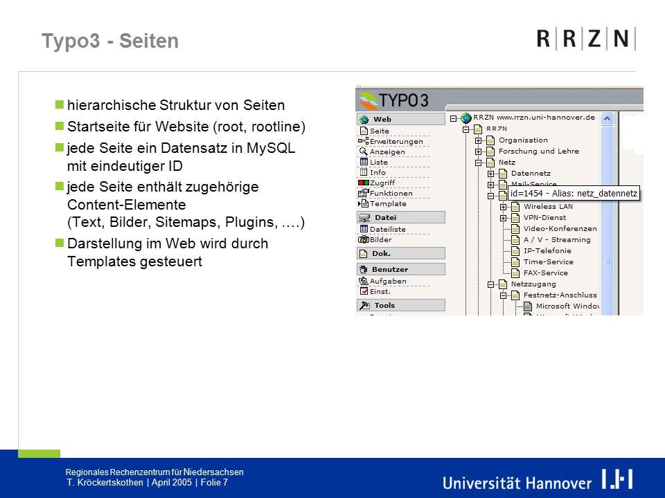 Typo3 - Seiten hierarchische Struktur von Seiten