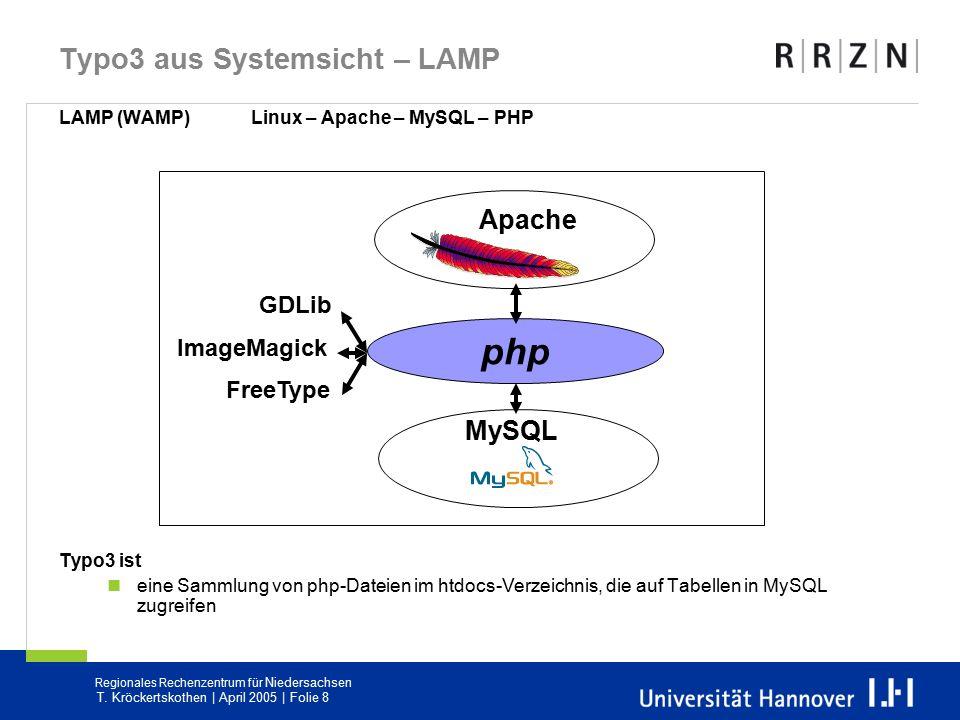 Typo3 aus Systemsicht – LAMP