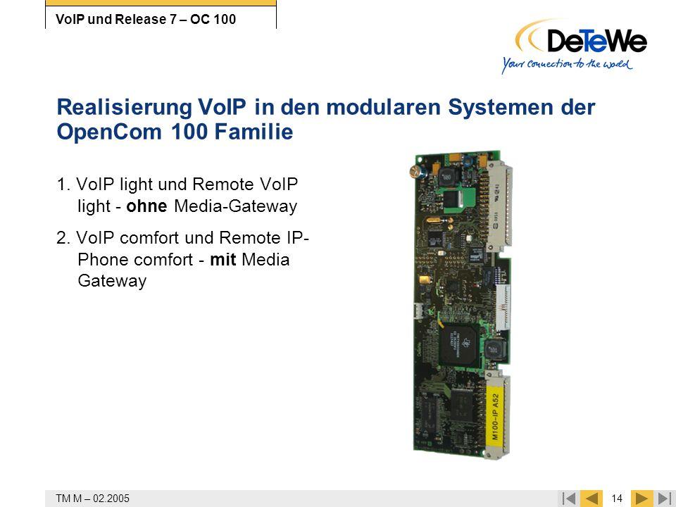 Realisierung VoIP in den modularen Systemen der OpenCom 100 Familie