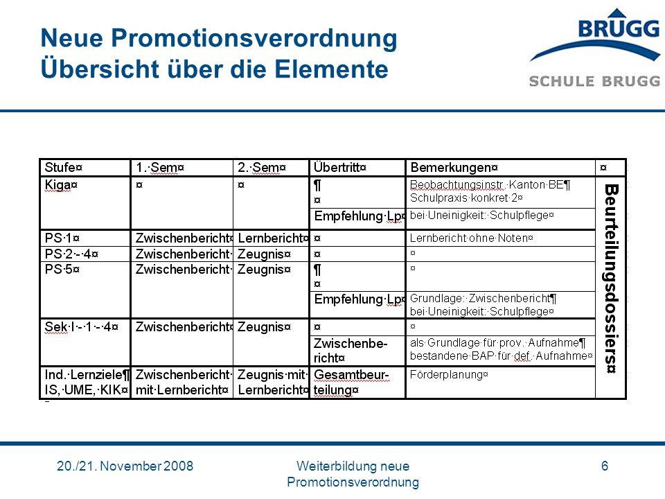 Neue Promotionsverordnung Übersicht über die Elemente