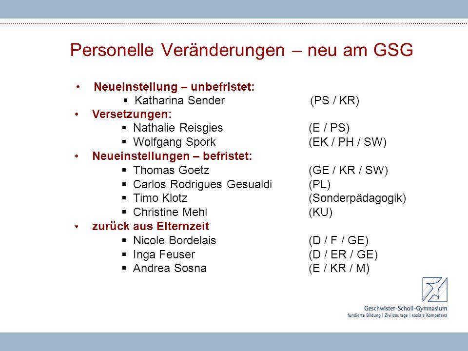 Personelle Veränderungen – neu am GSG