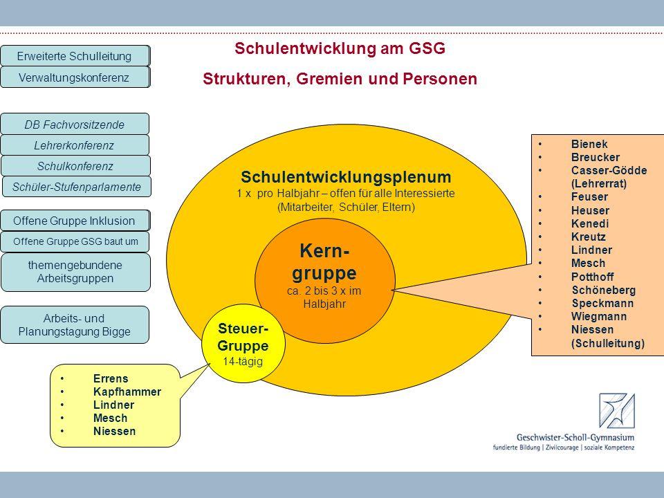 Kern-gruppe Schulentwicklung am GSG Strukturen, Gremien und Personen