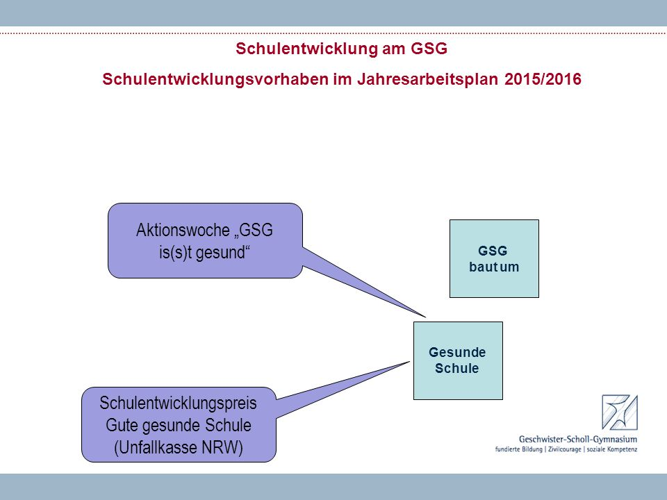 "Aktionswoche ""GSG is(s)t gesund"