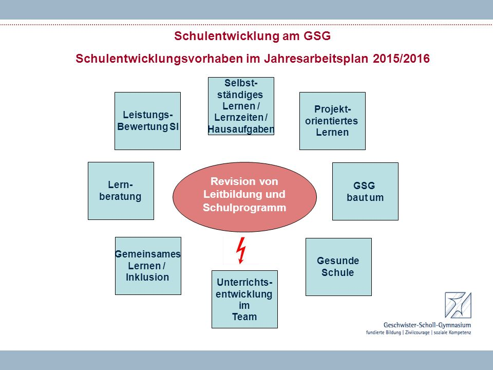 Schulentwicklung am GSG