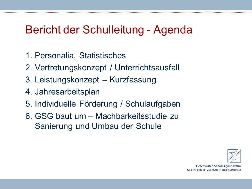Bericht der Schulleitung - Agenda
