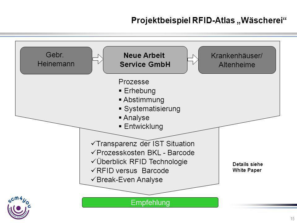 "Projektbeispiel RFID-Atlas ""Wäscherei"