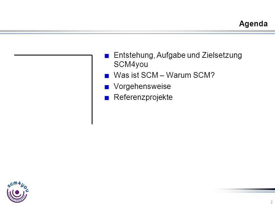 Agenda Entstehung, Aufgabe und Zielsetzung SCM4you.
