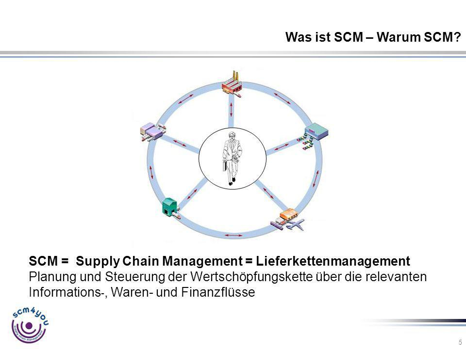 Was ist SCM – Warum SCM SCM = Supply Chain Management = Lieferkettenmanagement.