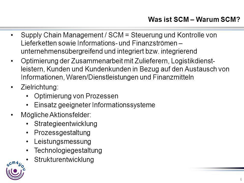 Was ist SCM – Warum SCM