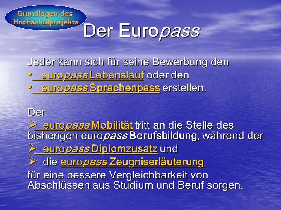 Der Europass Jeder kann sich für seine Bewerbung den