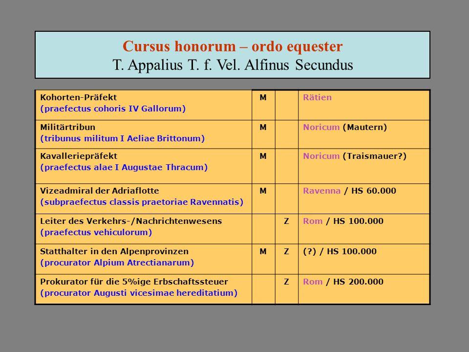 Cursus honorum – ordo equester T. Appalius T. f. Vel. Alfinus Secundus