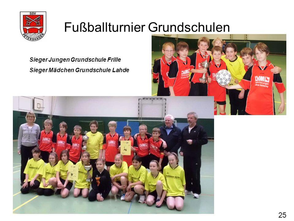 Fußballturnier Grundschulen