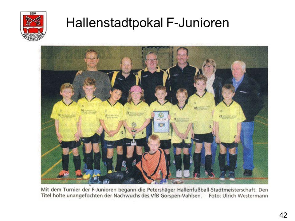 Hallenstadtpokal F-Junioren